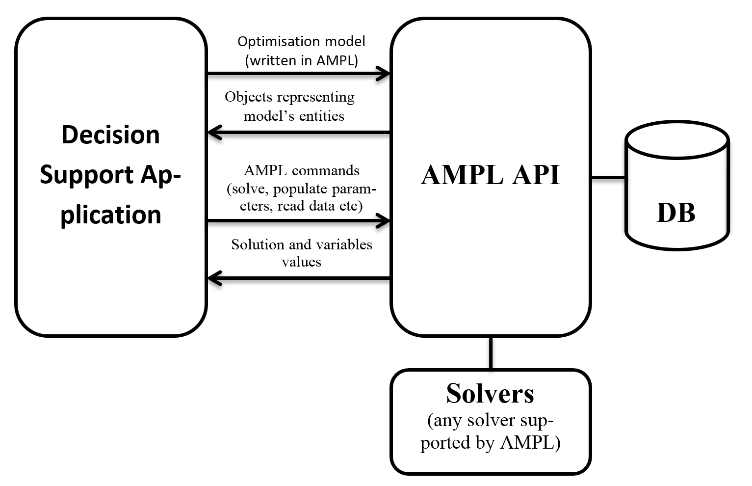 a gentle introduction to optimization solution manual
